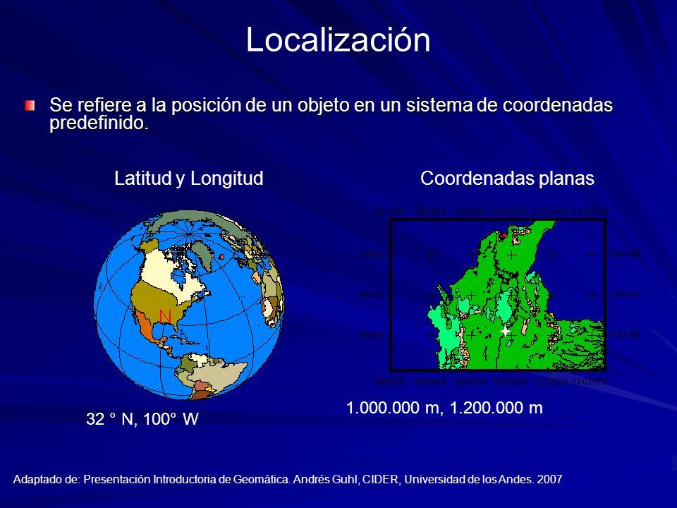 Localización Se refiere a la posición de un objeto en un sistema de coordenadas predefinido. Latitud y Longitud.