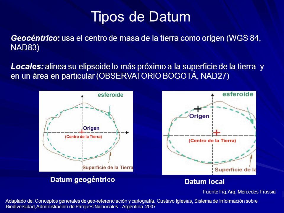 Tipos de DatumGeocéntrico: usa el centro de masa de la tierra como orígen (WGS 84, NAD83)