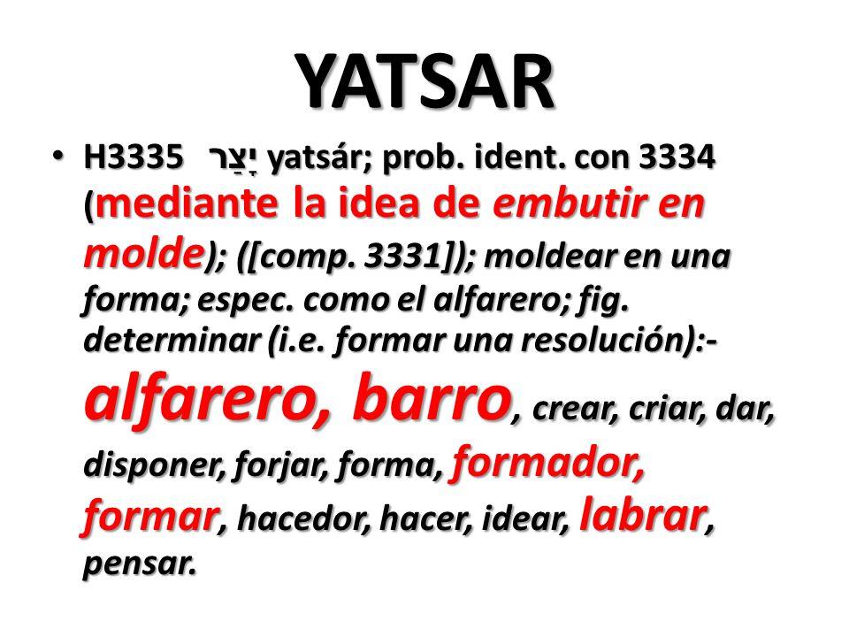 YATSAR