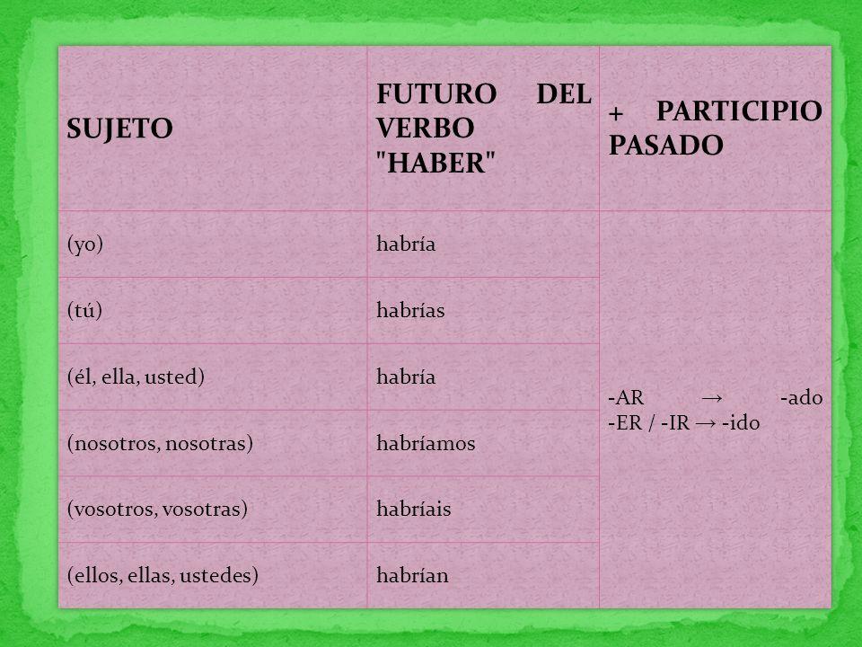 FUTURO DEL VERBO HABER + PARTICIPIO PASADO SUJETO (yo) habría