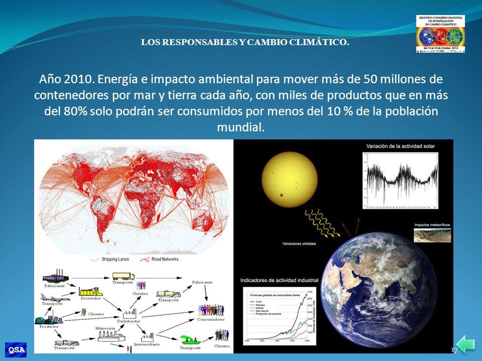 LOS RESPONSABLES Y CAMBIO CLIMÁTICO.