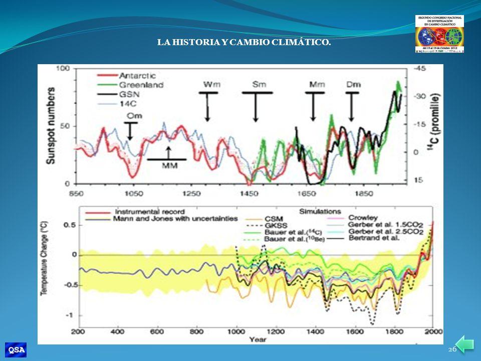 LA HISTORIA Y CAMBIO CLIMÁTICO.