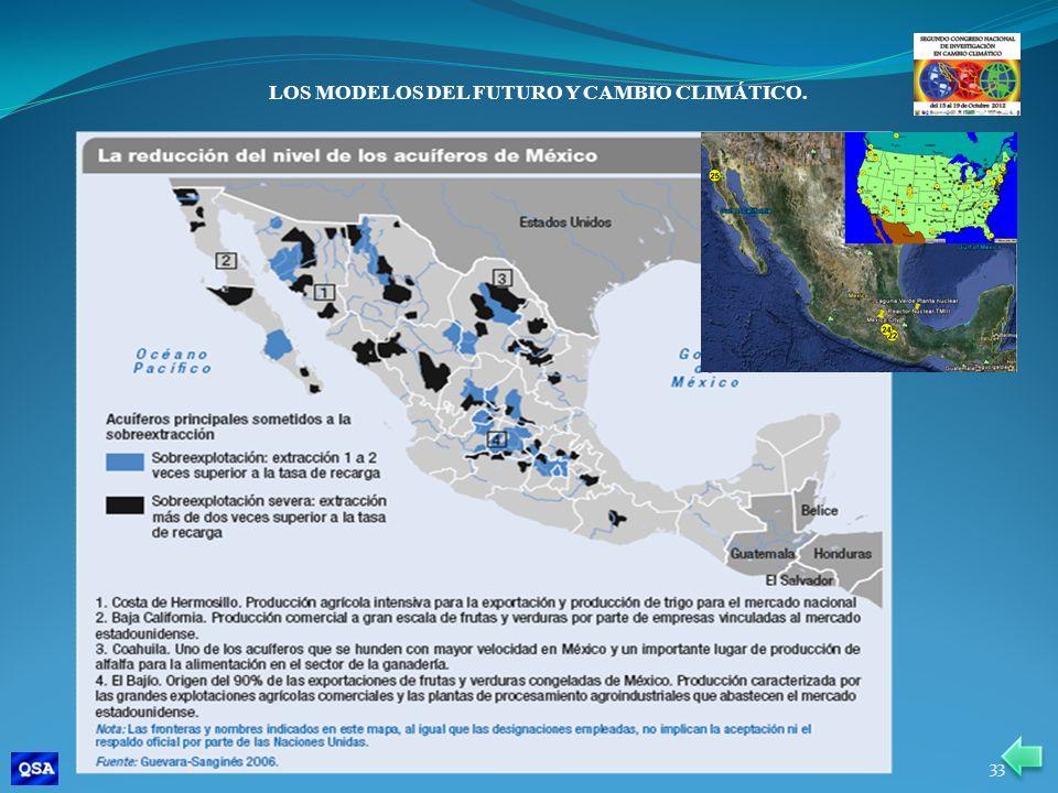 LOS MODELOS DEL FUTURO Y CAMBIO CLIMÁTICO.