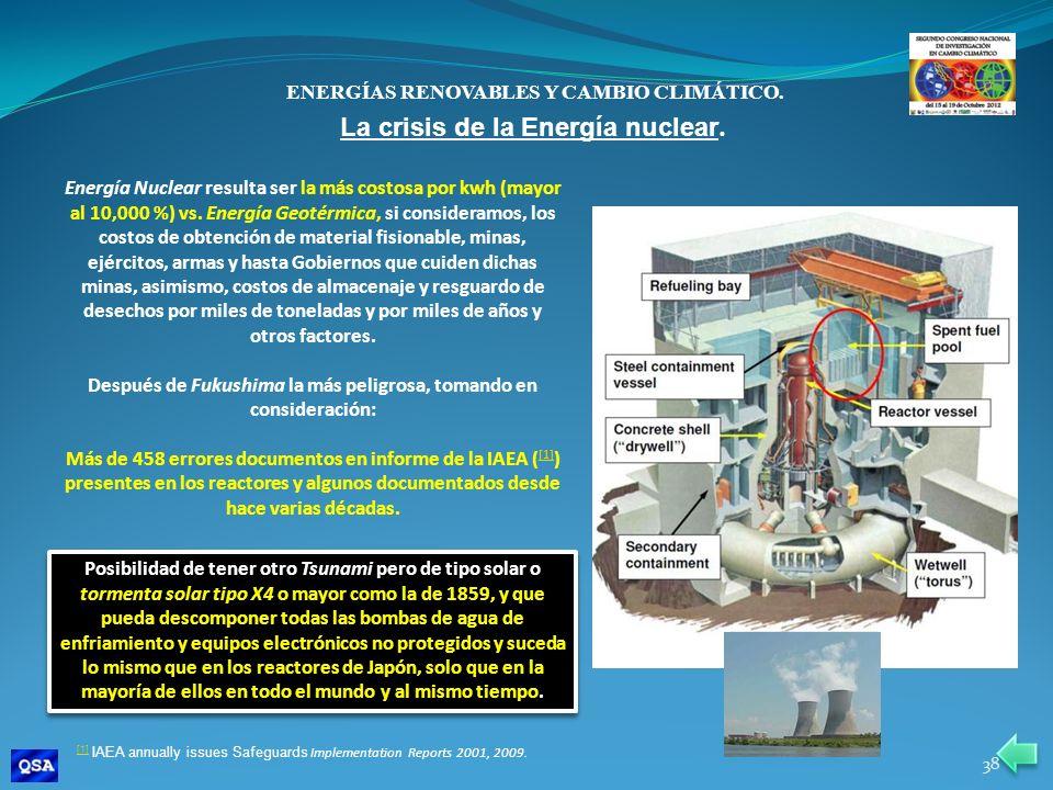 La crisis de la Energía nuclear.