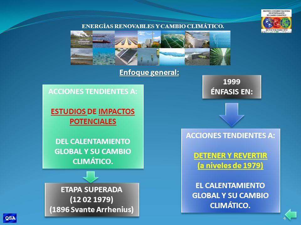 ACCIONES TENDIENTES A: ESTUDIOS DE IMPACTOS POTENCIALES