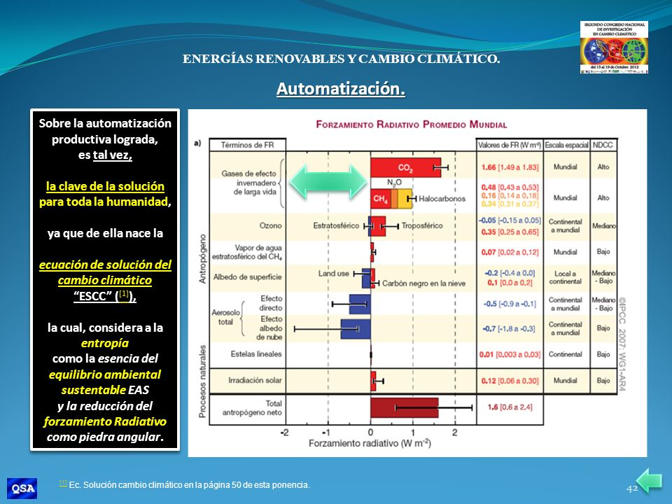 Automatización. ENERGÍAS RENOVABLES Y CAMBIO CLIMÁTICO.