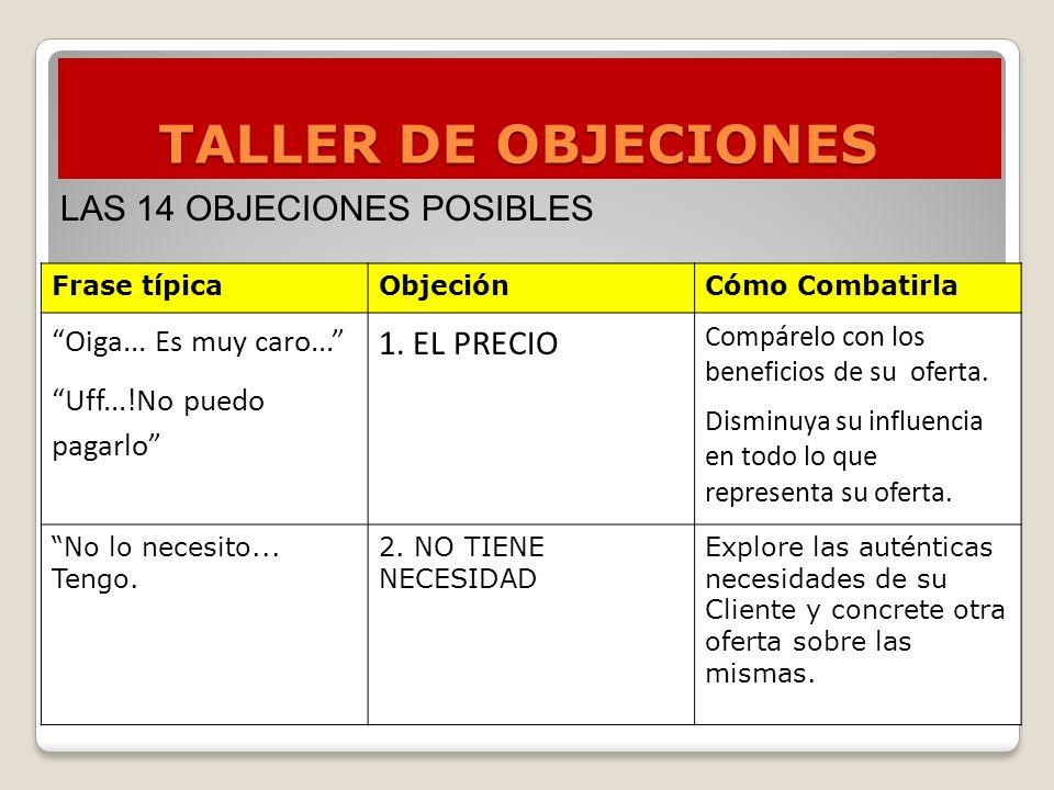 TALLER DE OBJECIONES 1. EL PRECIO LAS 14 OBJECIONES POSIBLES
