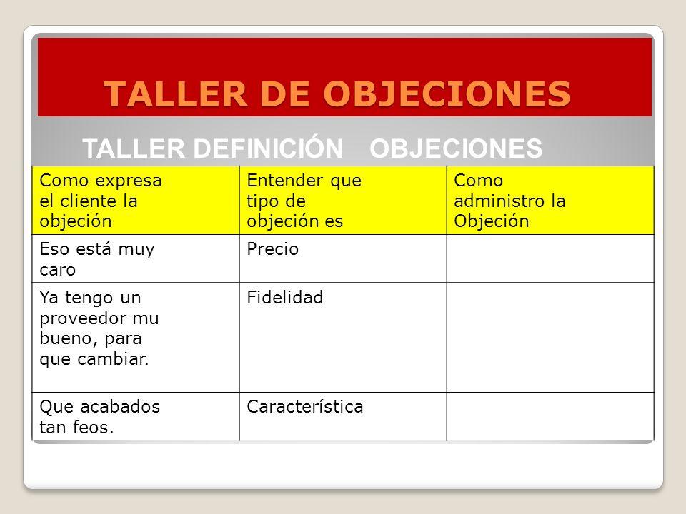 TALLER DE OBJECIONES TALLER DEFINICIÓN OBJECIONES Como expresa