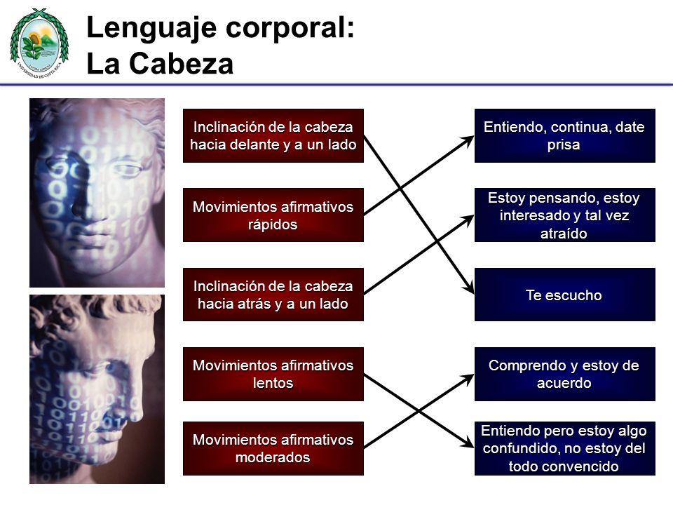 Lenguaje corporal: La Cabeza