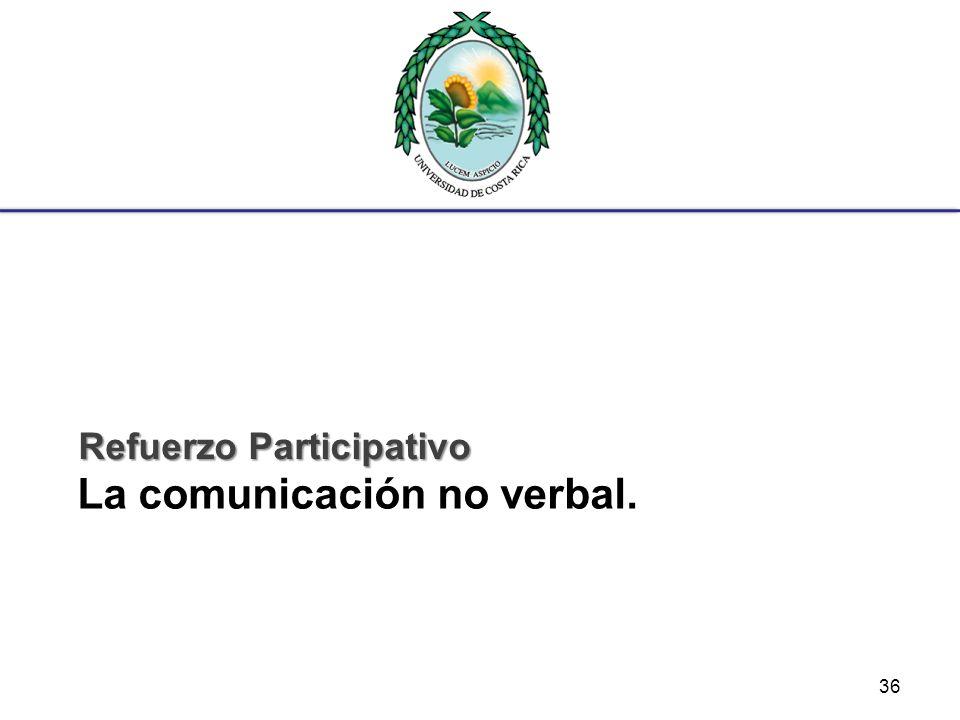La comunicación no verbal.