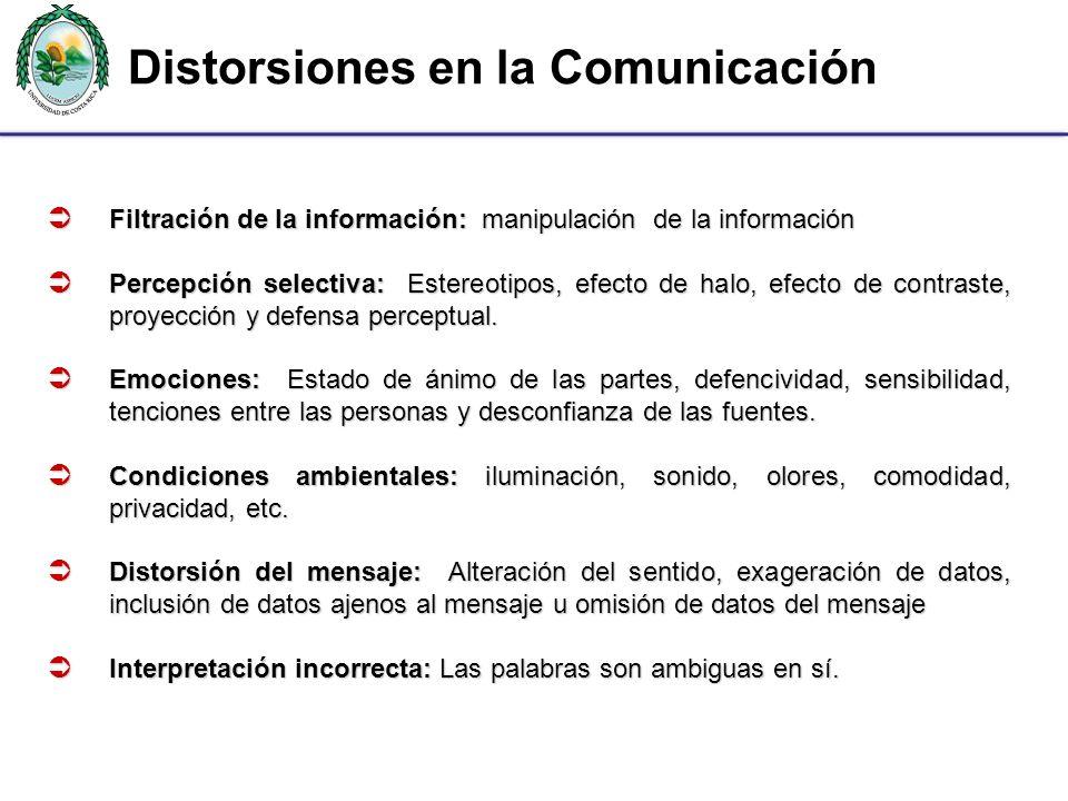 Distorsiones en la Comunicación