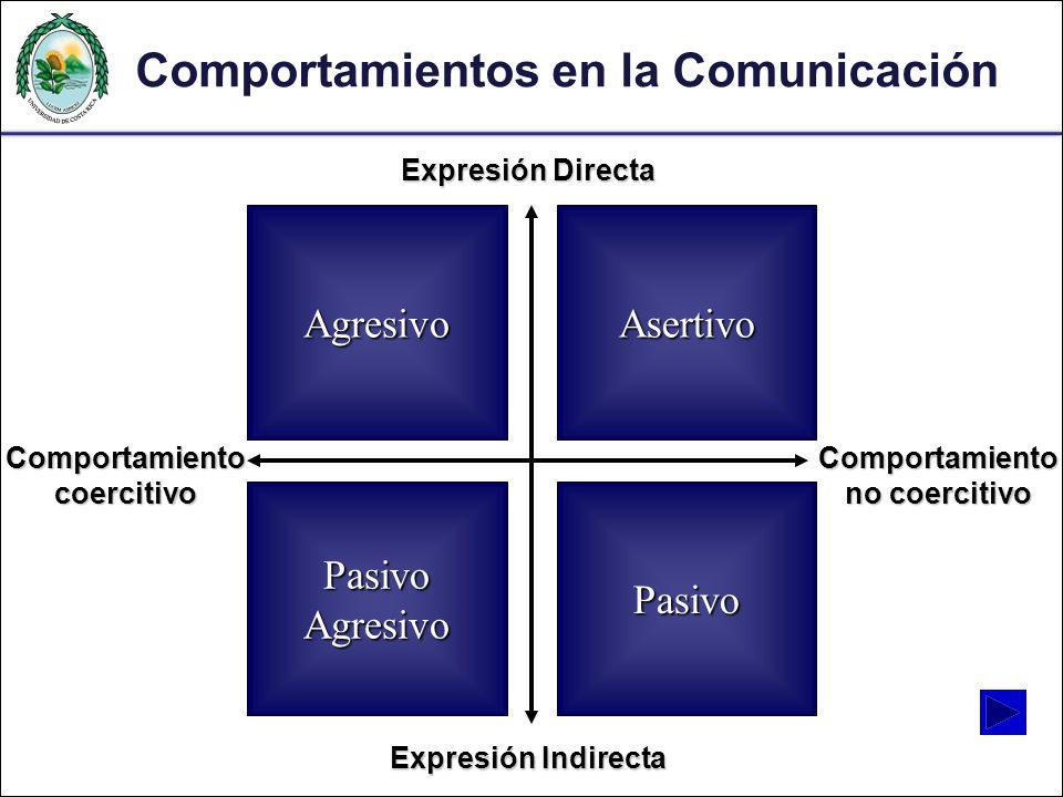 Comportamiento coercitivo Comportamiento no coercitivo