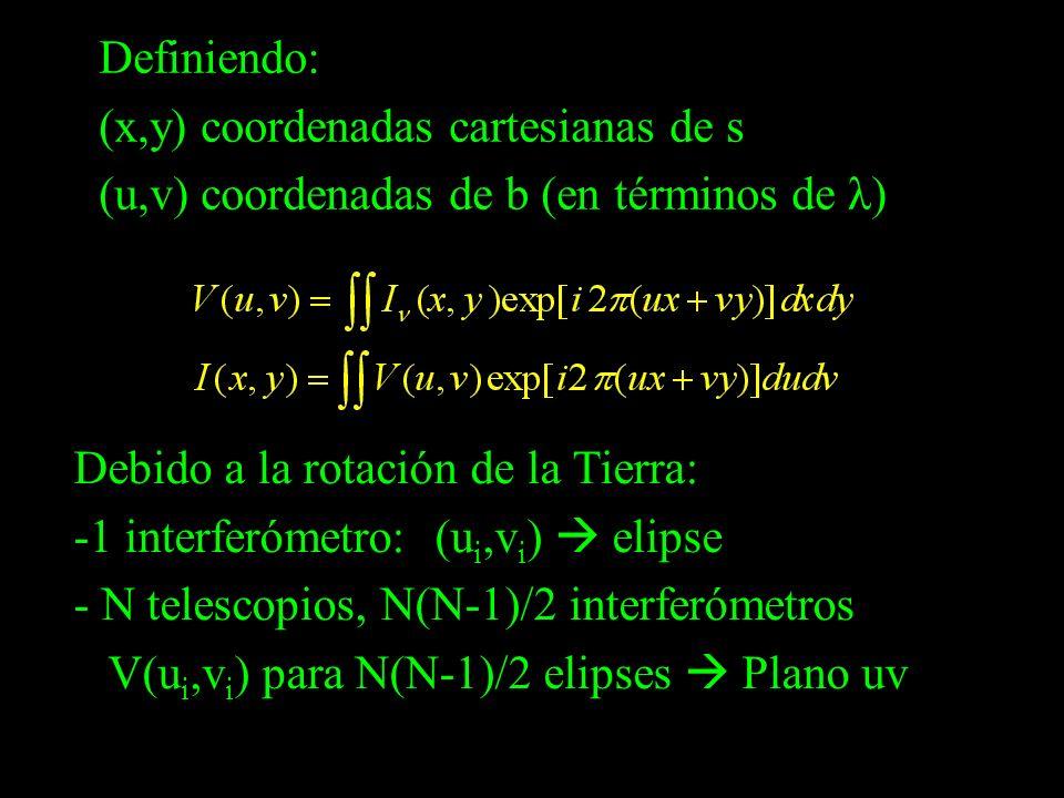 Definiendo: (x,y) coordenadas cartesianas de s. (u,v) coordenadas de b (en términos de λ) Debido a la rotación de la Tierra: