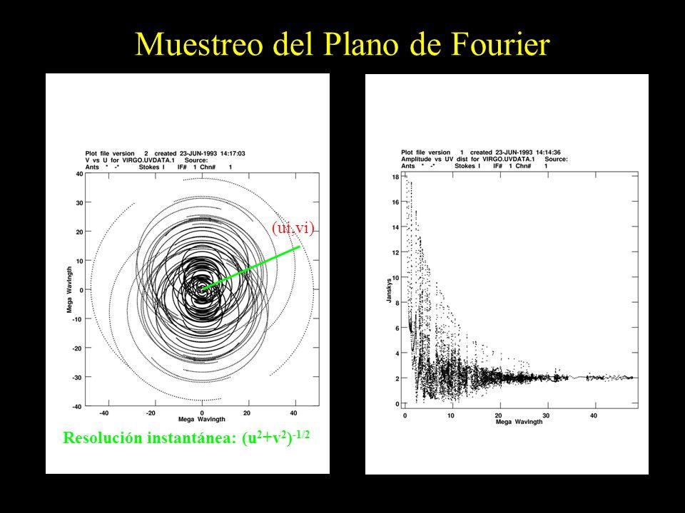 Muestreo del Plano de Fourier