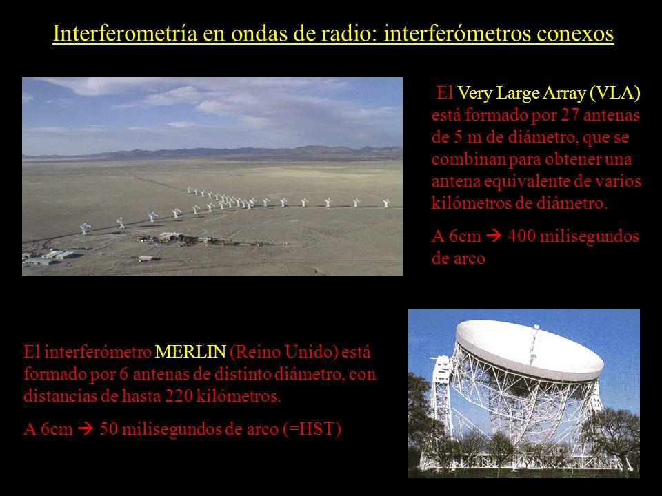 Interferometría en ondas de radio: interferómetros conexos