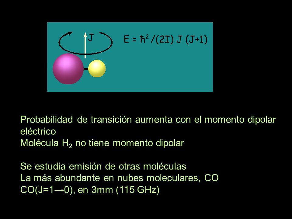 Probabilidad de transición aumenta con el momento dipolar eléctrico