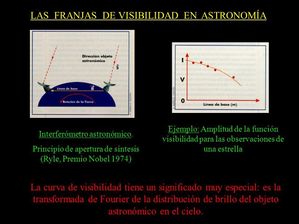LAS FRANJAS DE VISIBILIDAD EN ASTRONOMÍA