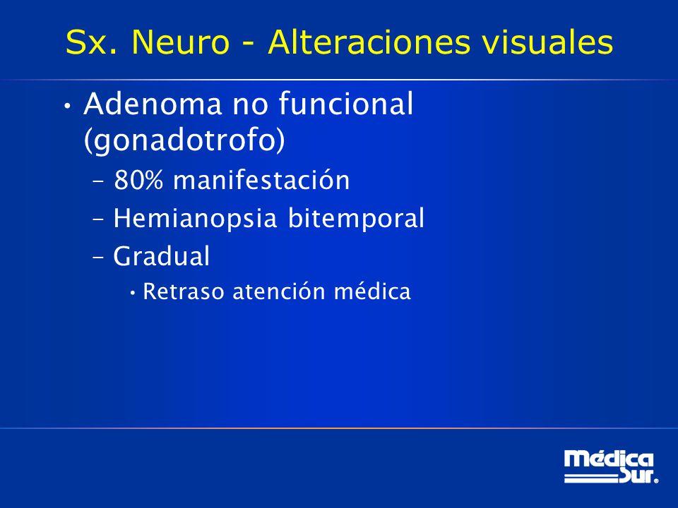 Sx. Neuro - Alteraciones visuales