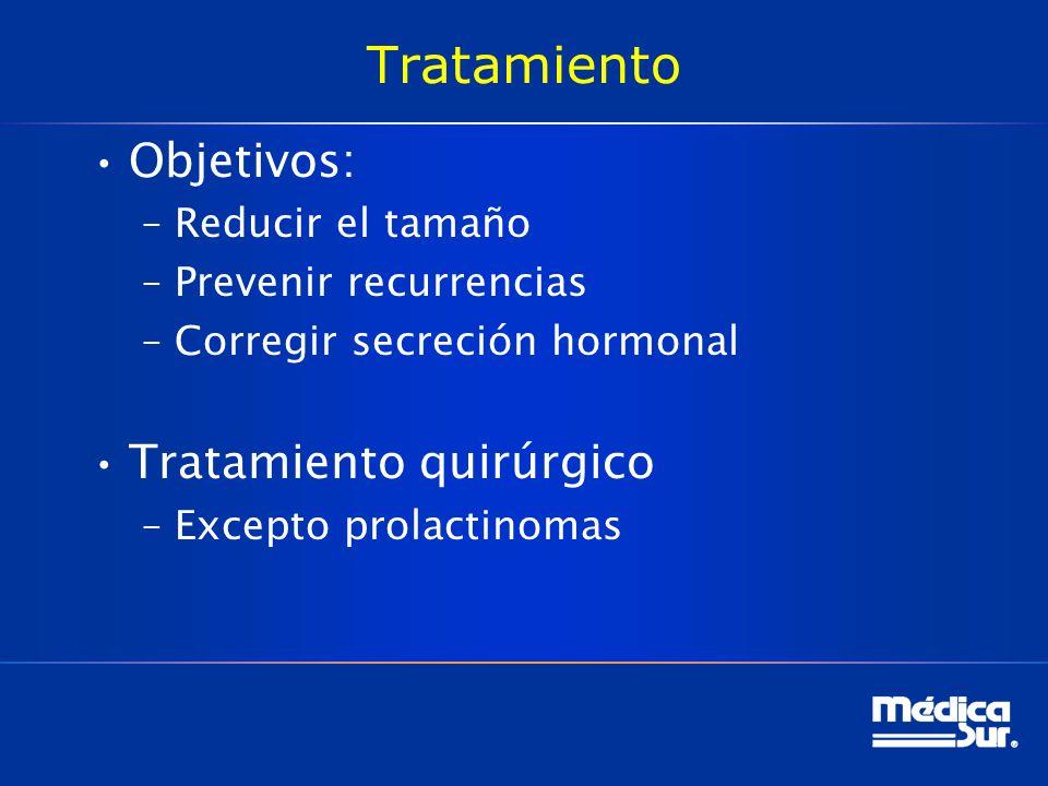 Tratamiento Objetivos: Tratamiento quirúrgico Reducir el tamaño