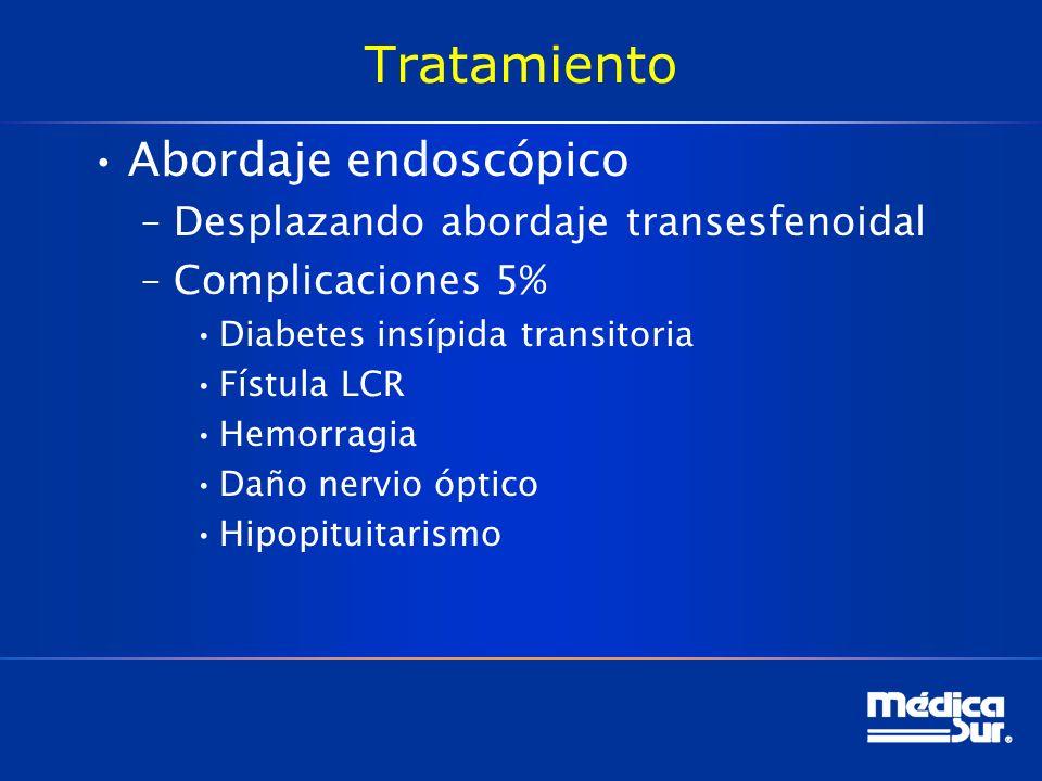 Tratamiento Abordaje endoscópico Desplazando abordaje transesfenoidal