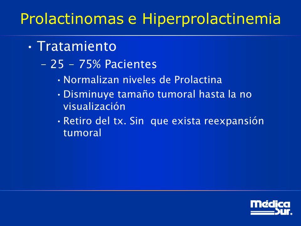 Prolactinomas e Hiperprolactinemia