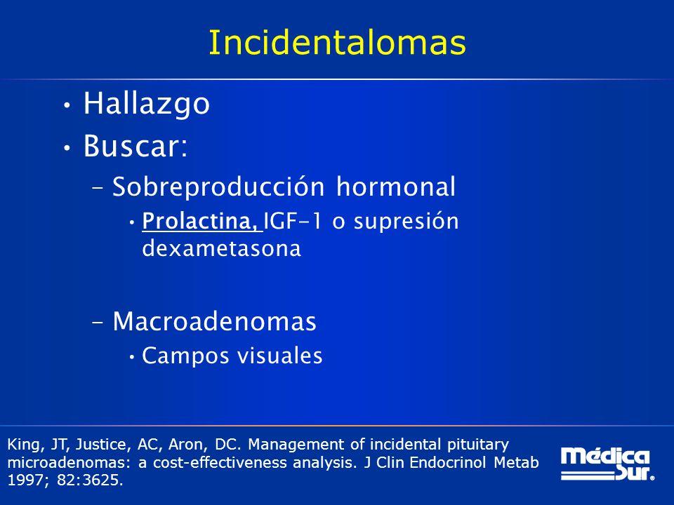 Incidentalomas Hallazgo Buscar: Sobreproducción hormonal Macroadenomas
