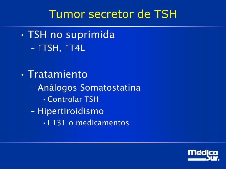 Tumor secretor de TSH TSH no suprimida Tratamiento ↑TSH, ↑T4L