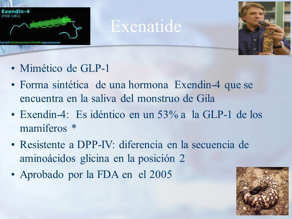 Exenatide Mimético de GLP-1