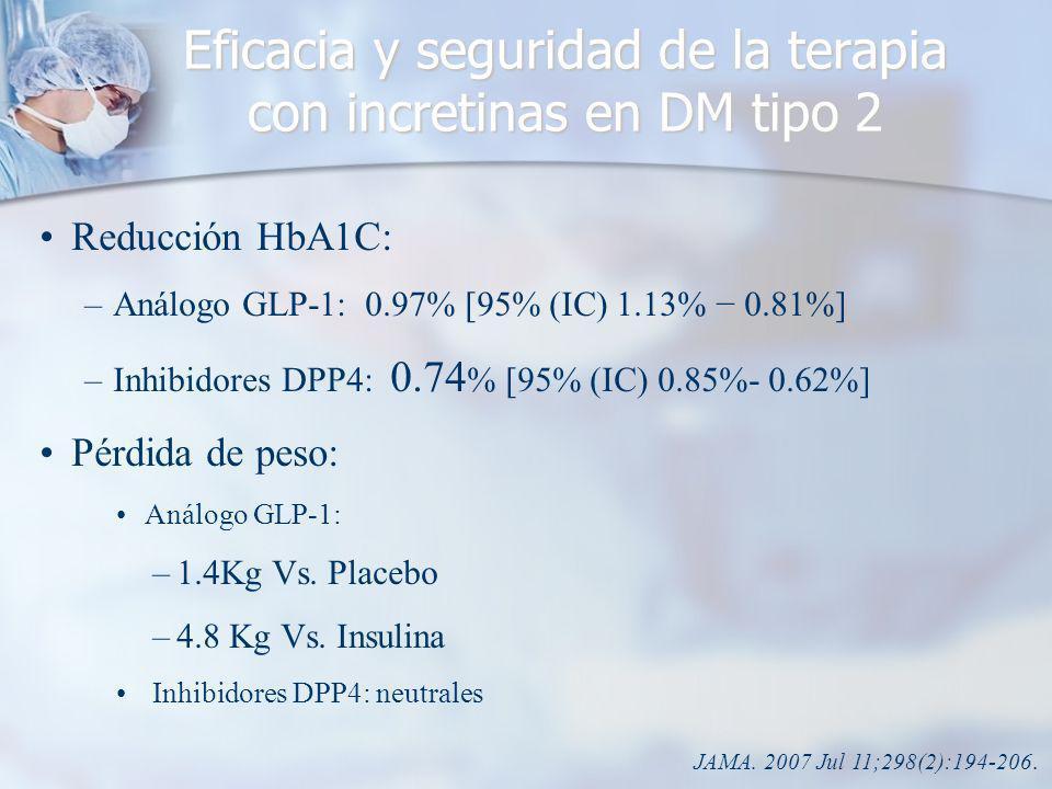 Eficacia y seguridad de la terapia con incretinas en DM tipo 2
