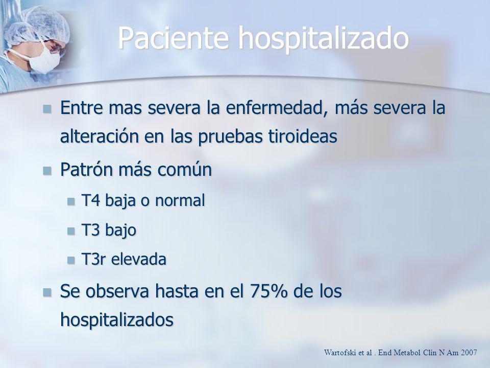 Paciente hospitalizado