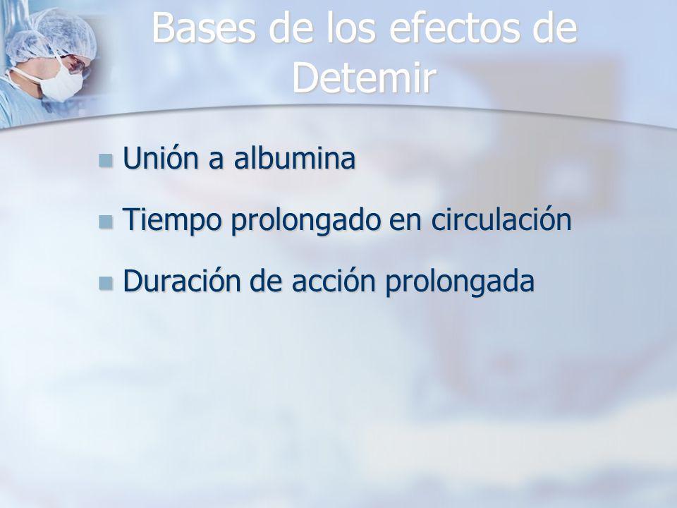 Bases de los efectos de Detemir