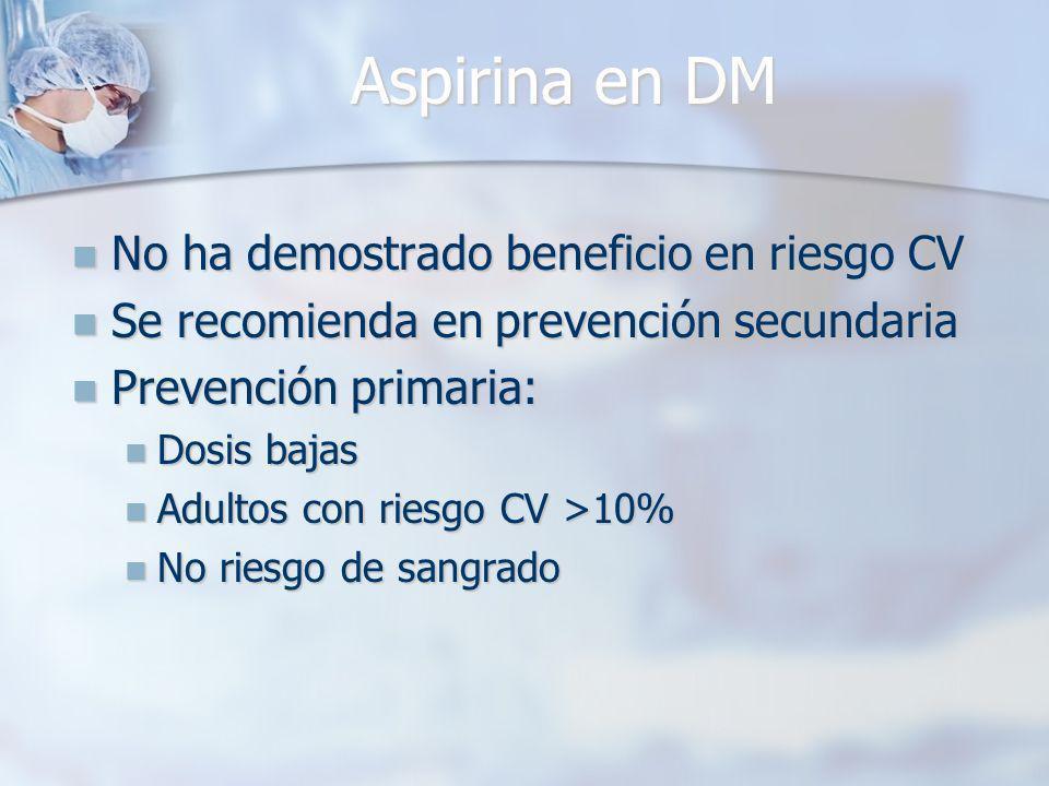 Aspirina en DM No ha demostrado beneficio en riesgo CV