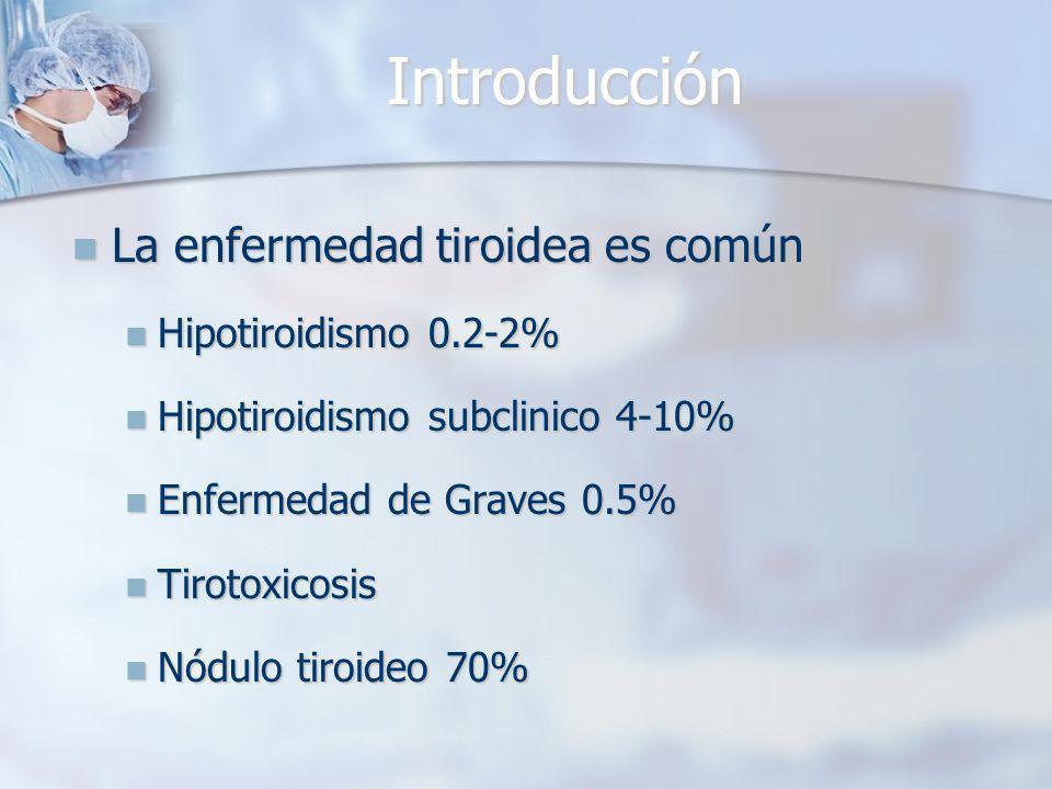 Introducción La enfermedad tiroidea es común Hipotiroidismo 0.2-2%