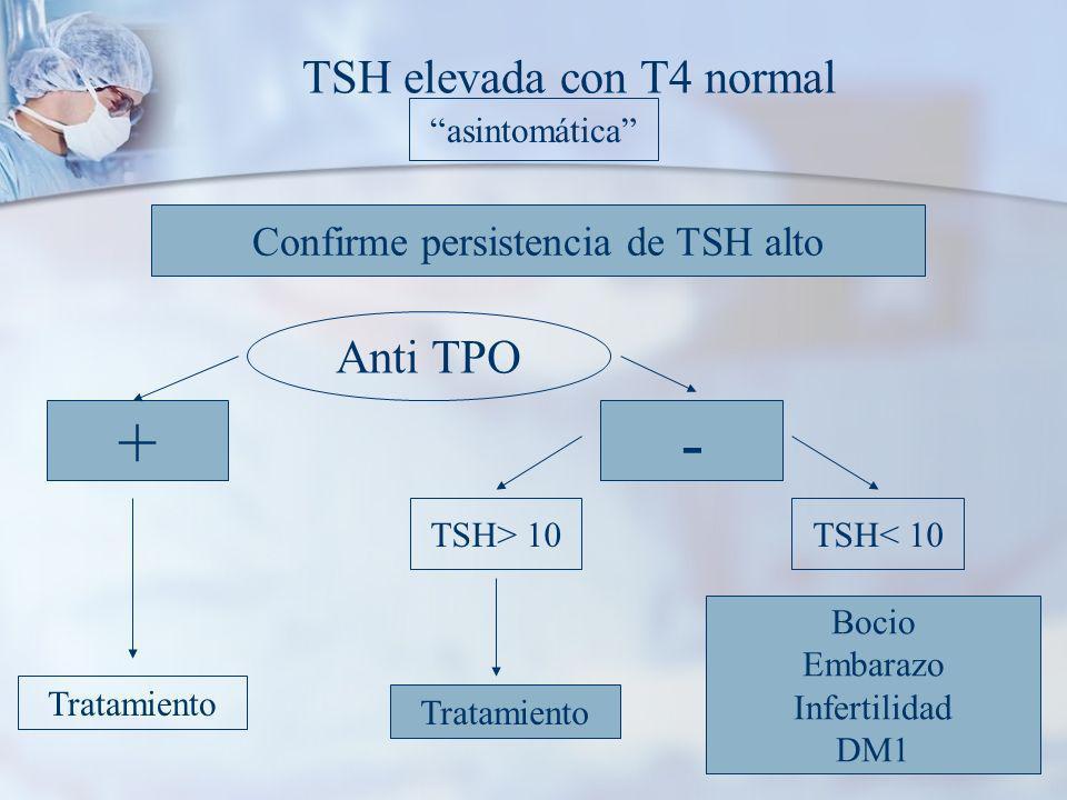 + - TSH elevada con T4 normal Anti TPO