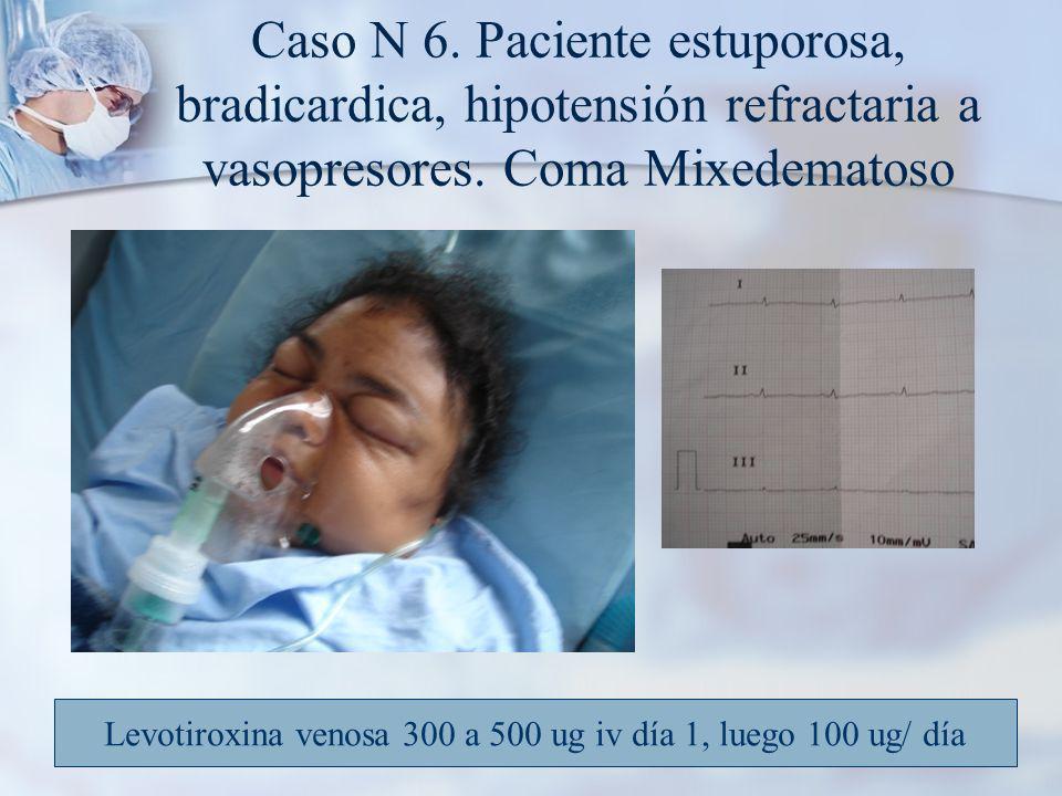 Levotiroxina venosa 300 a 500 ug iv día 1, luego 100 ug/ día