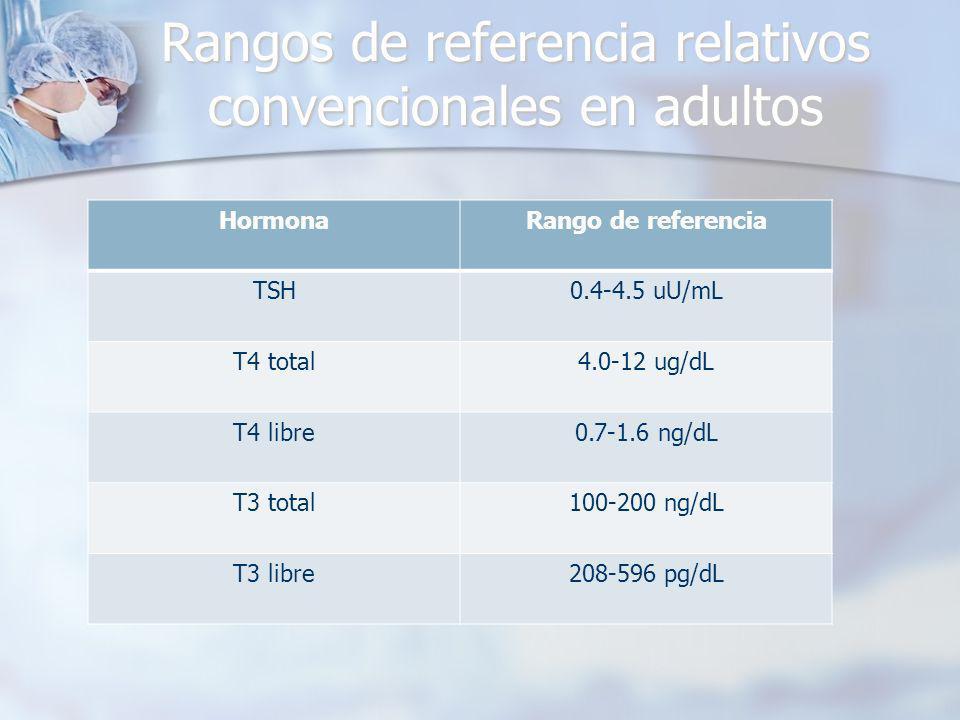 Rangos de referencia relativos convencionales en adultos