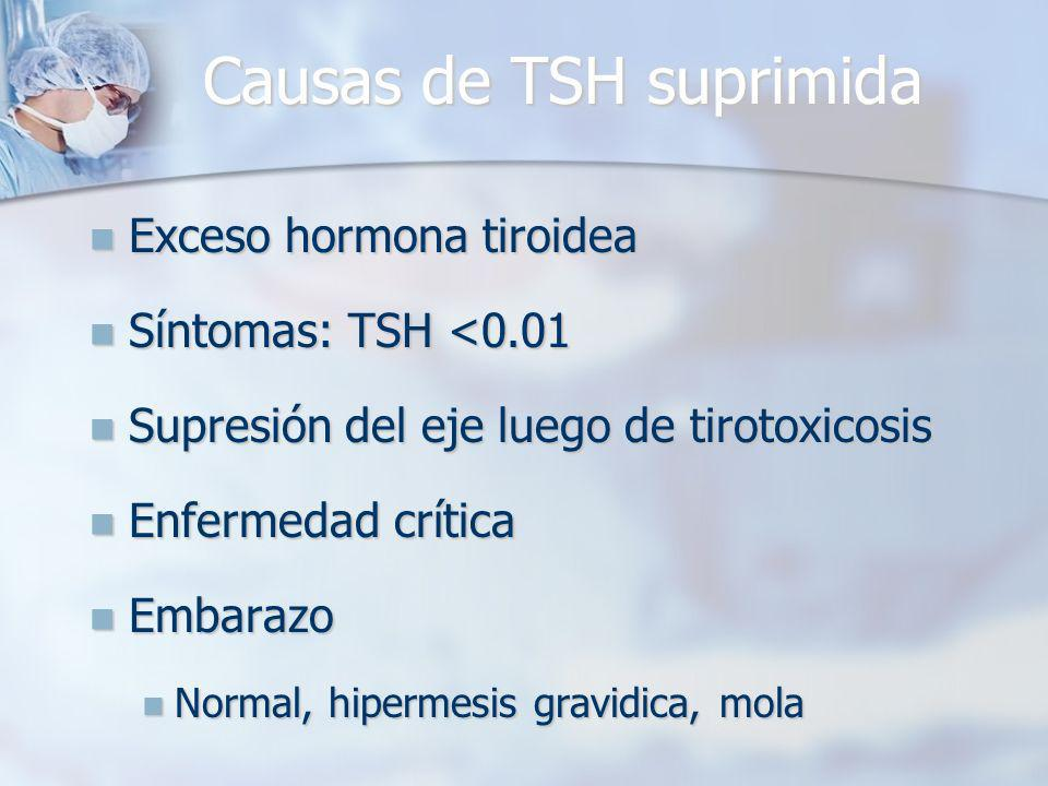 Causas de TSH suprimida