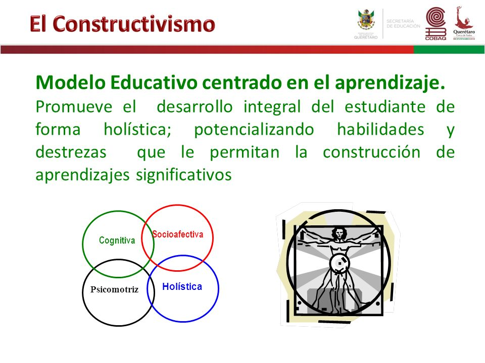 El Constructivismo Modelo Educativo centrado en el aprendizaje.