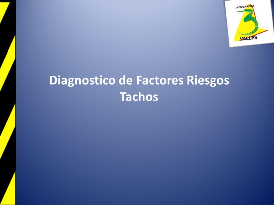 Diagnostico de Factores Riesgos