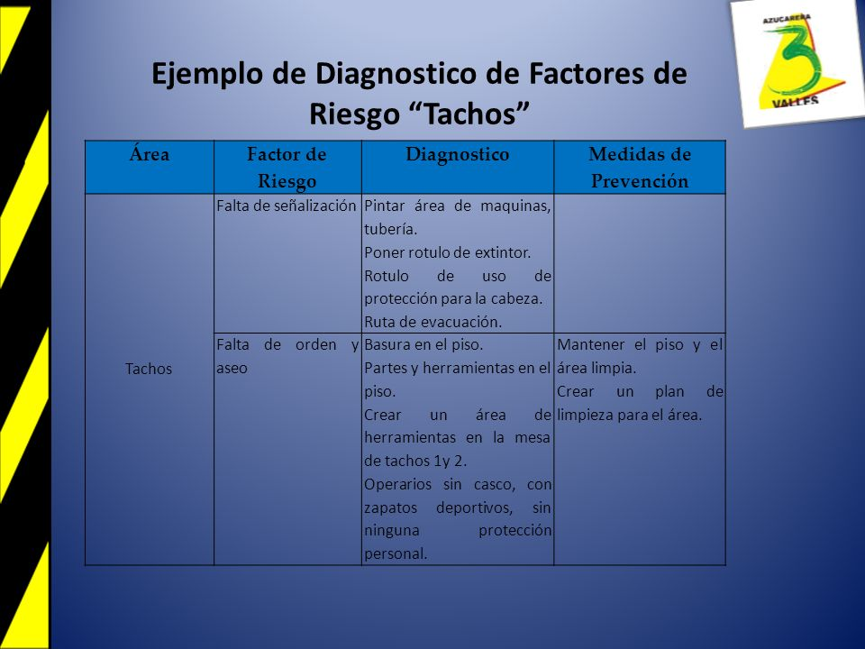 Ejemplo de Diagnostico de Factores de Riesgo Tachos