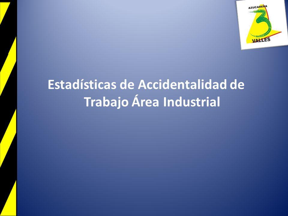 Estadísticas de Accidentalidad de Trabajo Área Industrial