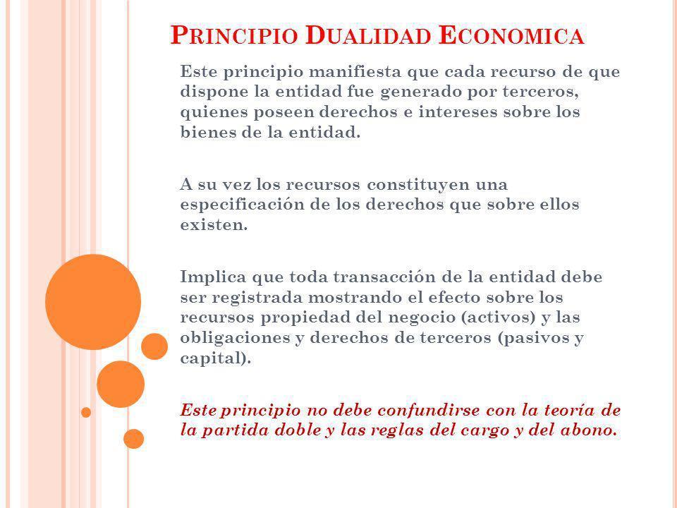 Principio Dualidad Economica