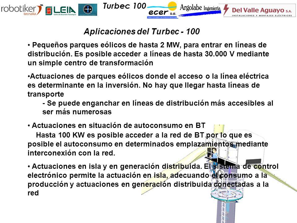 Aplicaciones del Turbec - 100