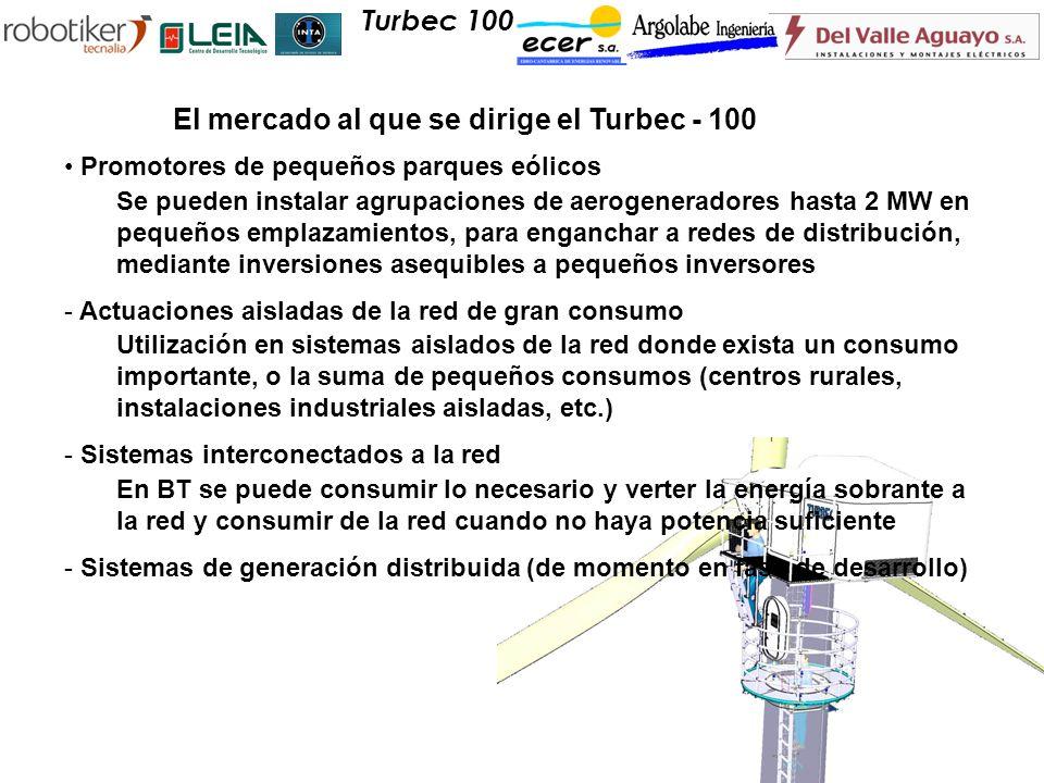 El mercado al que se dirige el Turbec - 100