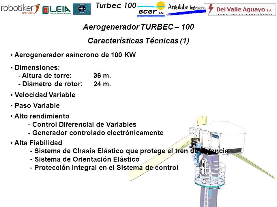 Aerogenerador TURBEC – 100 Características Técnicas (1)