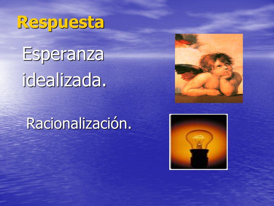 Respuesta Esperanza idealizada. Racionalización.