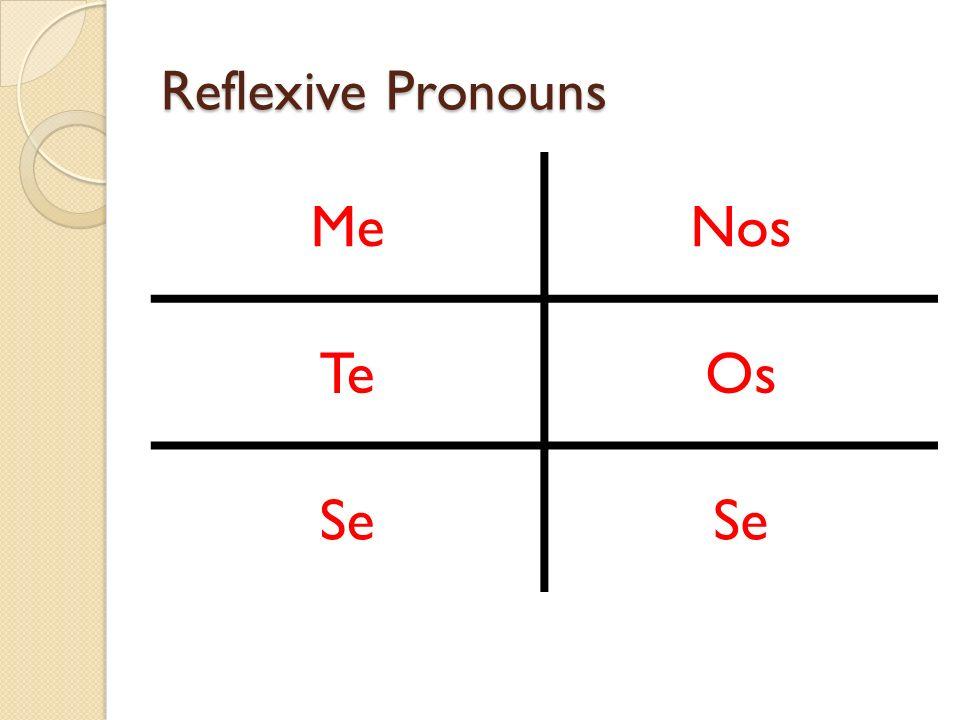 Reflexive Pronouns Me Nos Te Os Se