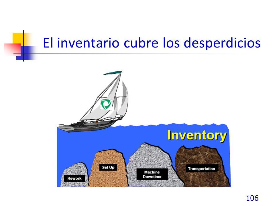 El inventario cubre los desperdicios