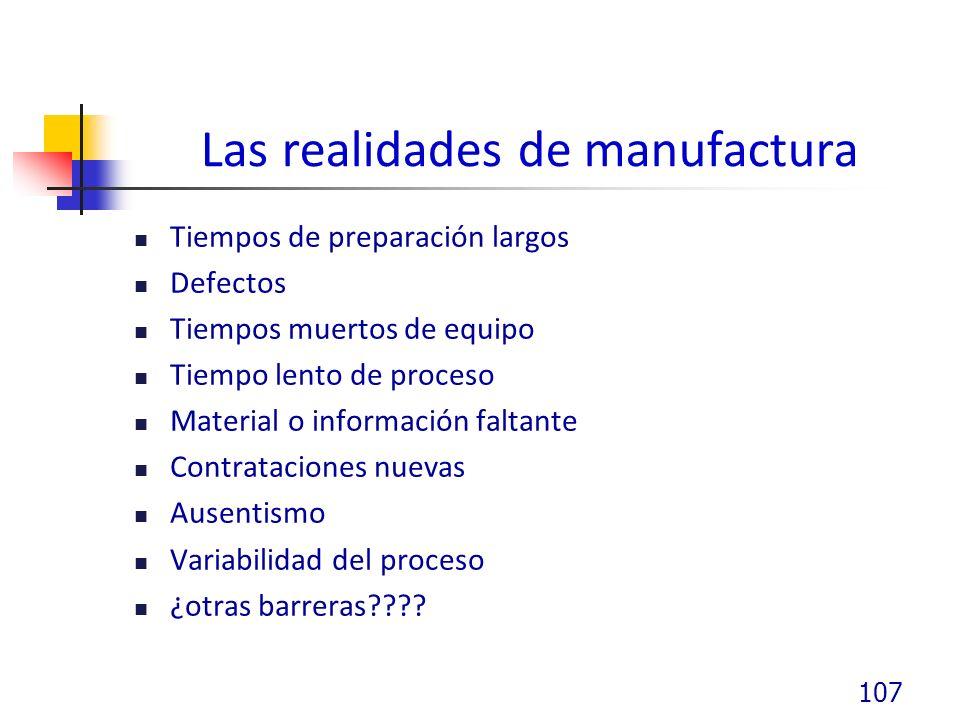 Las realidades de manufactura