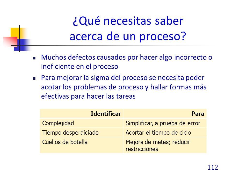 ¿Qué necesitas saber acerca de un proceso